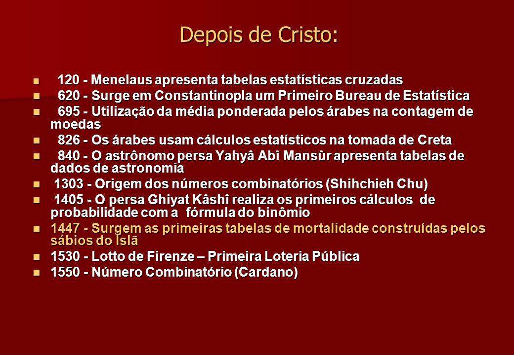 Depois de Cristo: 120 - Menelaus apresenta tabelas estatísticas cruzadas 120 - Menelaus apresenta tabelas estatísticas cruzadas 620 - Surge em Constan