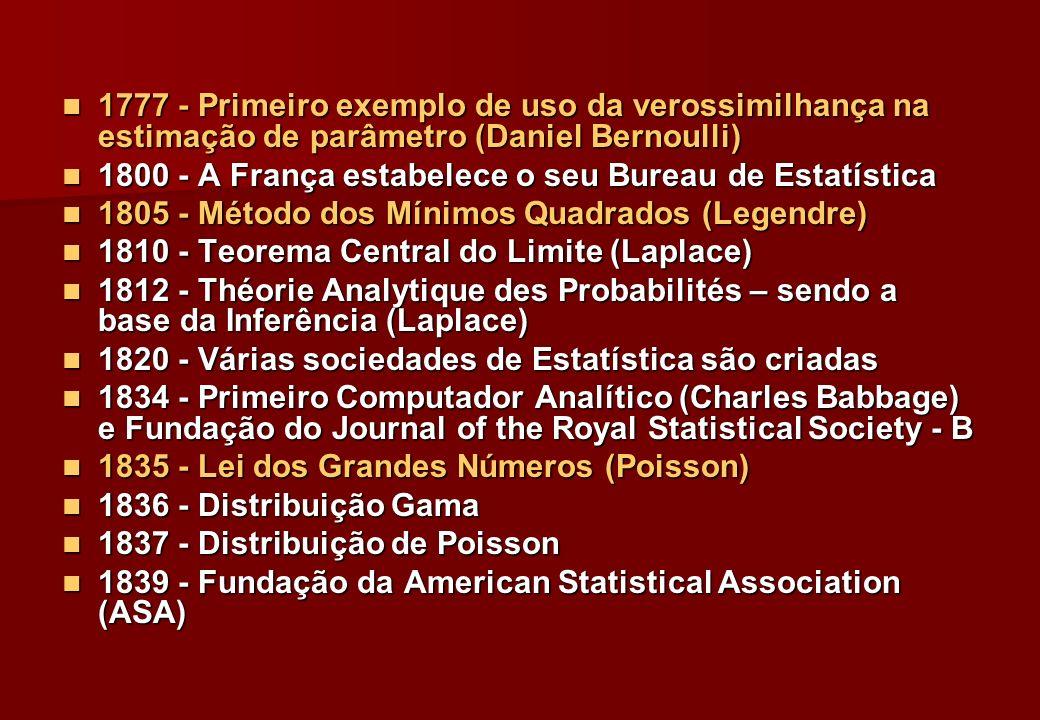 1846 - Uso de Quantis (Quetelet) 1846 - Uso de Quantis (Quetelet) 1853 - Distribuição de Cauchy e Primeira Conferência Internacional de Estatística em Bruxellas (Quetelet) 1853 - Distribuição de Cauchy e Primeira Conferência Internacional de Estatística em Bruxellas (Quetelet) 1867 - Desigualdade de Chebyshev 1867 - Desigualdade de Chebyshev 1876 - Primeiro uso de um Método do tipo Monte Carlo (Forest) 1876 - Primeiro uso de um Método do tipo Monte Carlo (Forest) 1885 – Fundação do ISI (International Statistical Institute) 1885 – Fundação do ISI (International Statistical Institute) 1887 - Teoria de Regressão (Galton) e Índice de Marshall 1887 - Teoria de Regressão (Galton) e Índice de Marshall 1892 - Coeficiente de Correlação (Edgeworth) 1892 - Coeficiente de Correlação (Edgeworth) 1894 - Método dos Momentos e Uso pela primeira vez dos termos momento e desvio padrão (Karl Pearson) 1894 - Método dos Momentos e Uso pela primeira vez dos termos momento e desvio padrão (Karl Pearson) 1895 - Sistema de Distribuições e Coeficiente de Variação (Karl Pearson) 1895 - Sistema de Distribuições e Coeficiente de Variação (Karl Pearson) 1896 - Métodos de Captura e Recaptura (Petersen) 1896 - Métodos de Captura e Recaptura (Petersen) 1897 - Coeficiente de Correlação de Produto de Momentos (Pearson e Sheppard) e Distribuição de Pareto 1897 - Coeficiente de Correlação de Produto de Momentos (Pearson e Sheppard) e Distribuição de Pareto 1900 - Teste Qui-quadrado (Karl Pearson), Cadeias de Markov e Coeficiente de Associação (Yule) 1900 - Teste Qui-quadrado (Karl Pearson), Cadeias de Markov e Coeficiente de Associação (Yule)