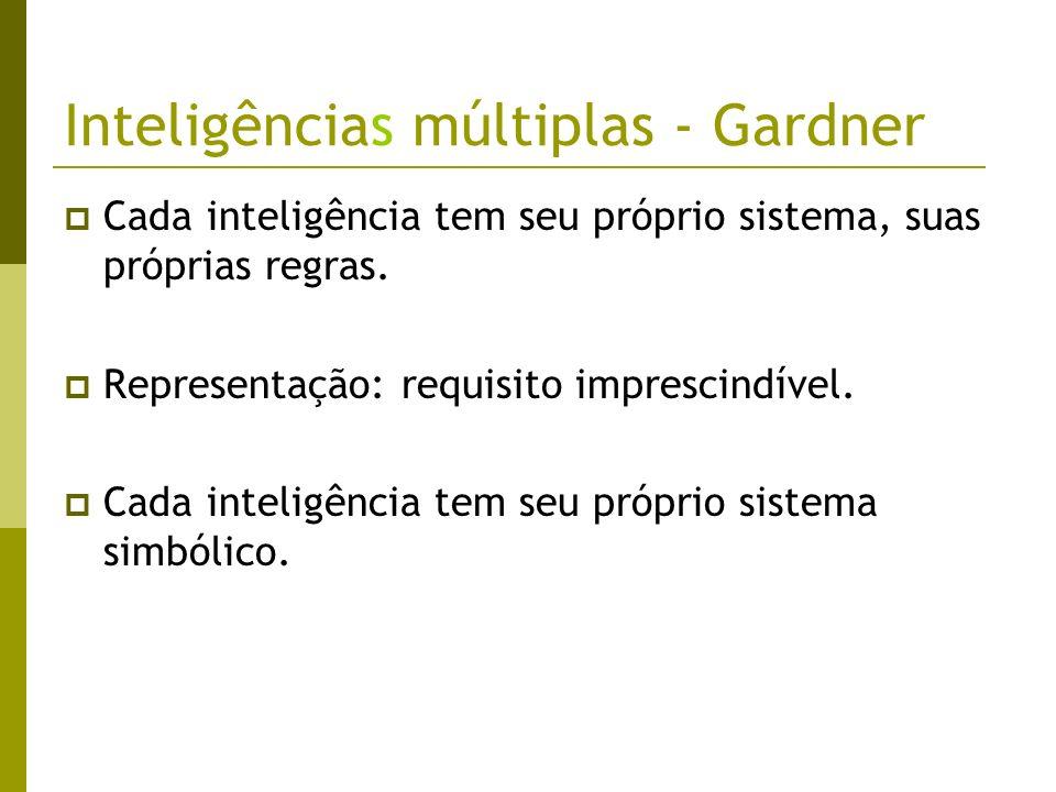 Inteligências múltiplas - Gardner Cada inteligência tem seu próprio sistema, suas próprias regras. Representação: requisito imprescindível. Cada intel