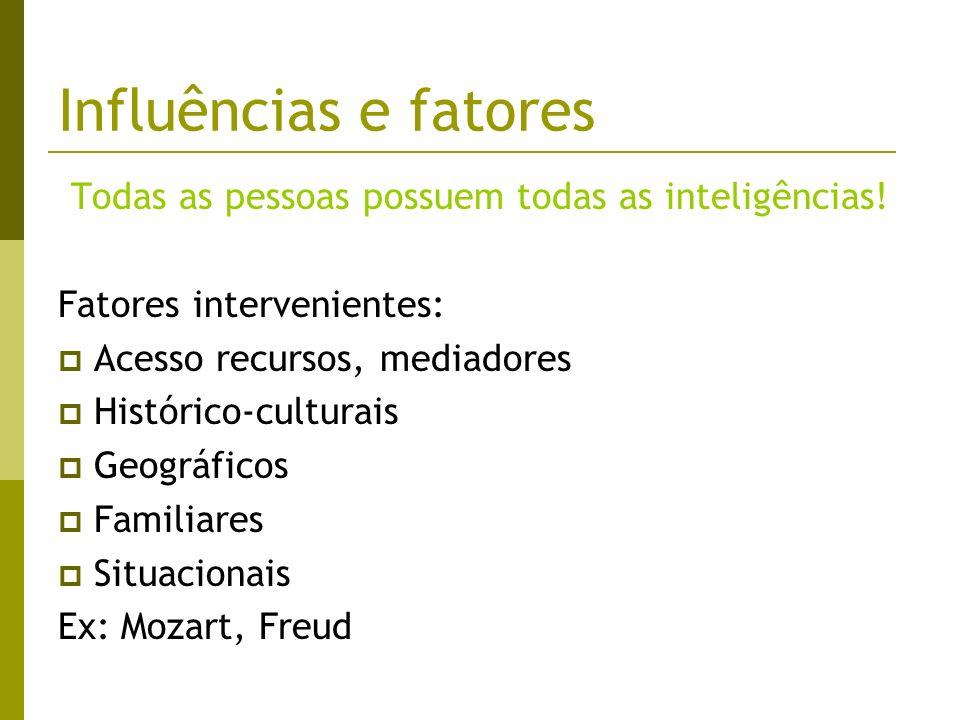 Influências e fatores Todas as pessoas possuem todas as inteligências! Fatores intervenientes: Acesso recursos, mediadores Histórico-culturais Geográf