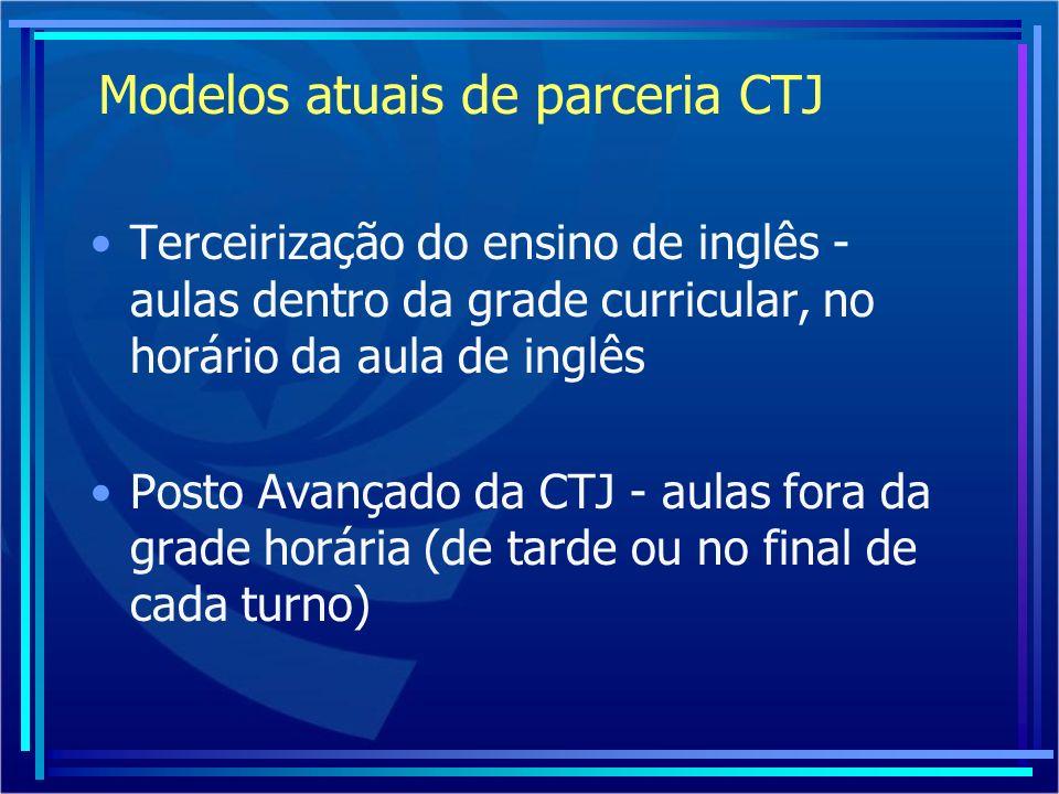 Modelos atuais de parceria CTJ Terceirização do ensino de inglês - aulas dentro da grade curricular, no horário da aula de inglês Posto Avançado da CT