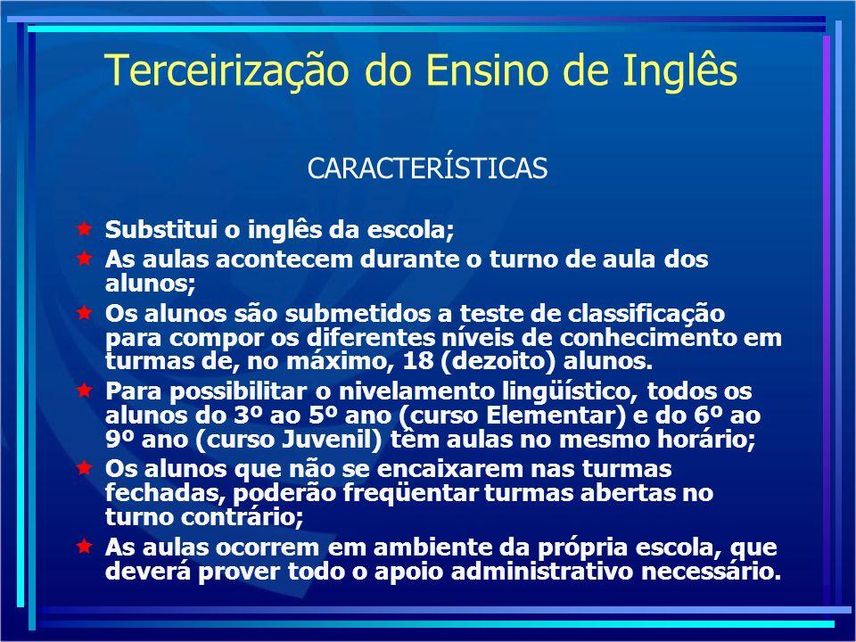 Terceirização do Ensino de Inglês CARACTERÍSTICAS Substitui o inglês da escola; As aulas acontecem durante o turno de aula dos alunos; Os alunos são s