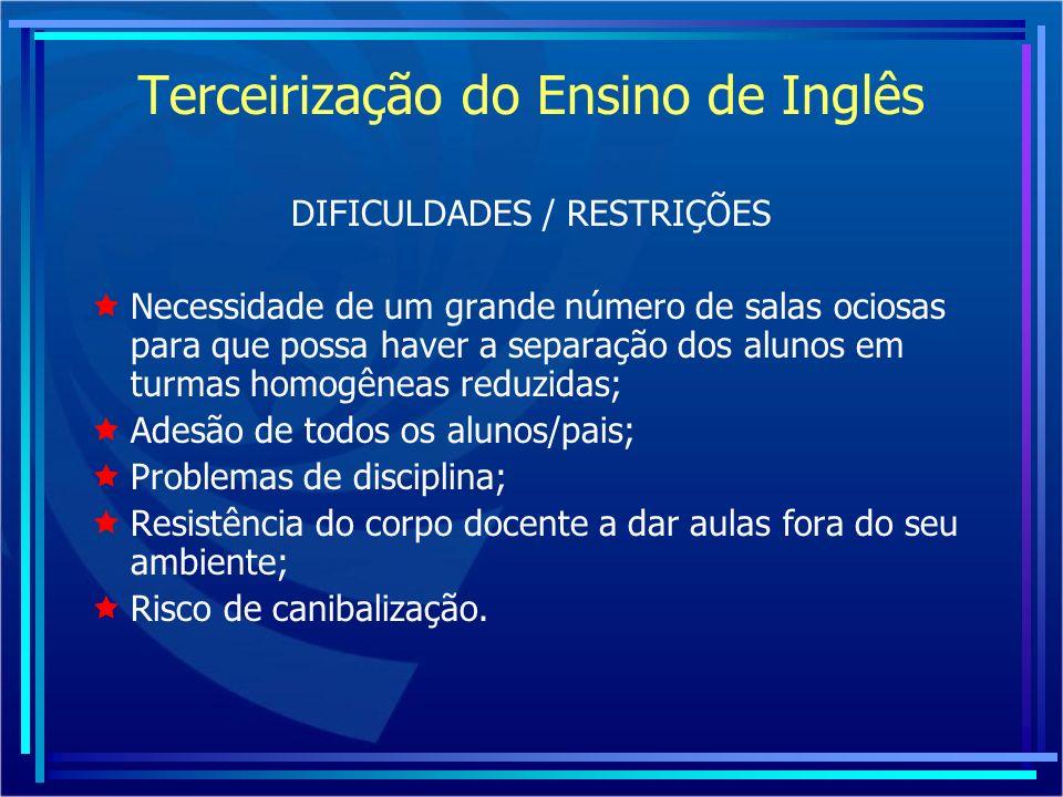 Terceirização do Ensino de Inglês DIFICULDADES / RESTRIÇÕES Necessidade de um grande número de salas ociosas para que possa haver a separação dos alun