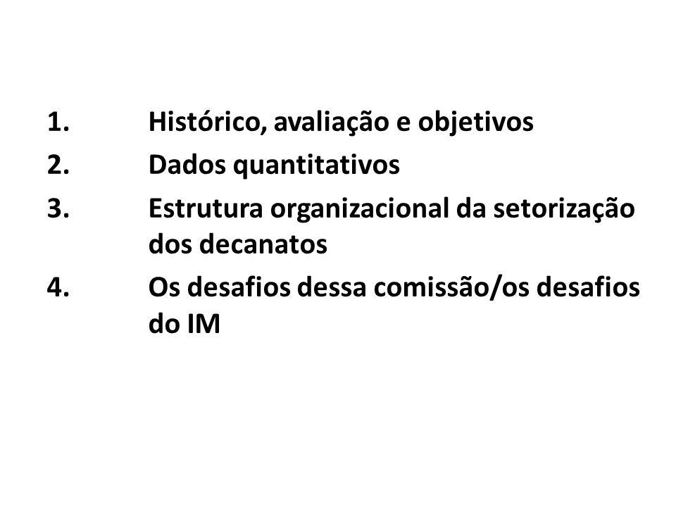 1.Histórico, avaliação e objetivos 2.Dados quantitativos 3.Estrutura organizacional da setorização dos decanatos 4.Os desafios dessa comissão/os desaf