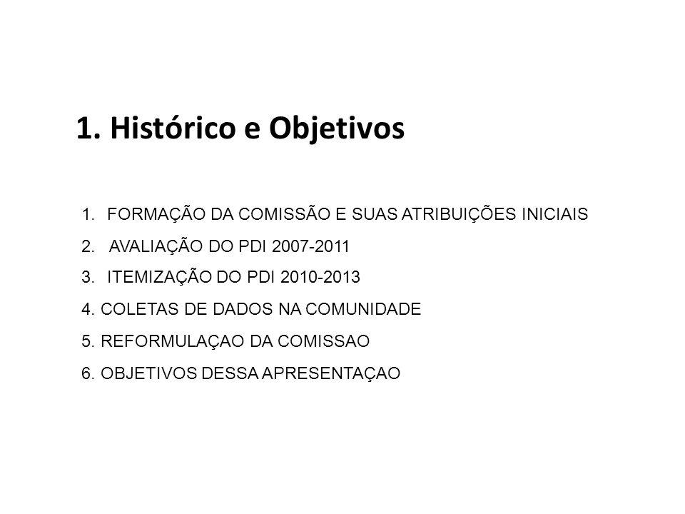1. Histórico e Objetivos 1.FORMAÇÃO DA COMISSÃO E SUAS ATRIBUIÇÕES INICIAIS 2. AVALIAÇÃO DO PDI 2007-2011 3.ITEMIZAÇÃO DO PDI 2010-2013 4. COLETAS DE