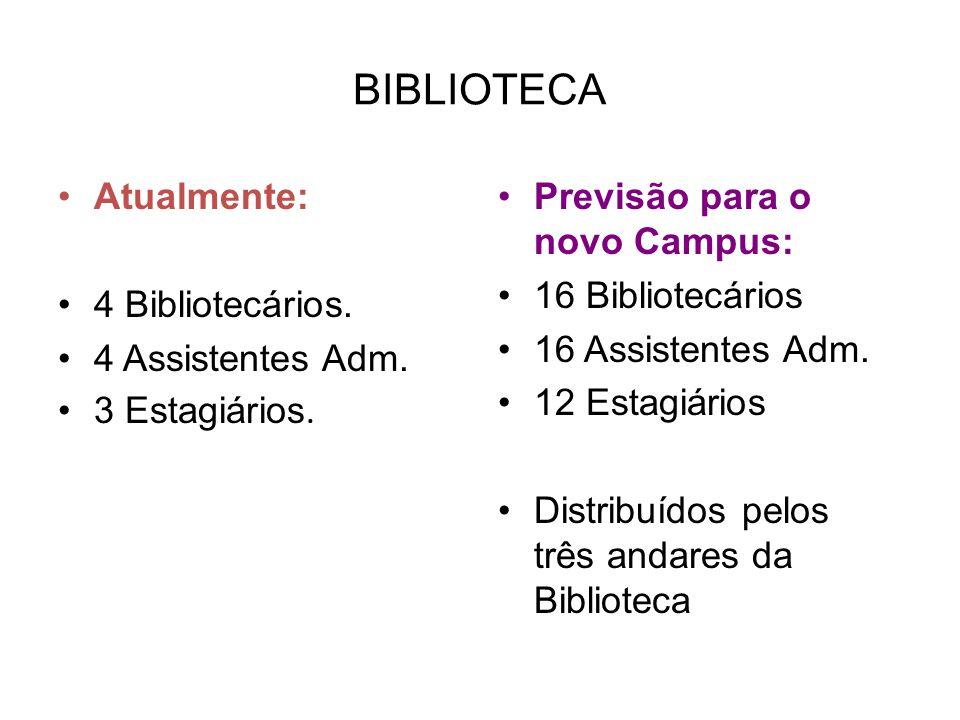 BIBLIOTECA Atualmente: 4 Bibliotecários. 4 Assistentes Adm. 3 Estagiários. Previsão para o novo Campus: 16 Bibliotecários 16 Assistentes Adm. 12 Estag