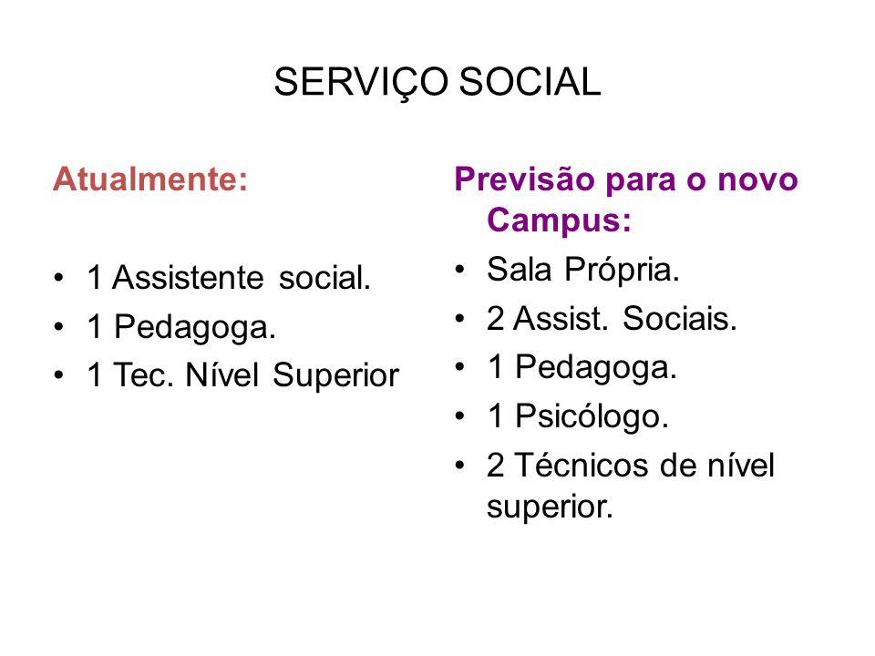 SERVIÇO SOCIAL Atualmente: 1 Assistente social. 1 Pedagoga. 1 Tec. Nível Superior Previsão para o novo Campus: Sala Própria. 2 Assist. Sociais. 1 Peda