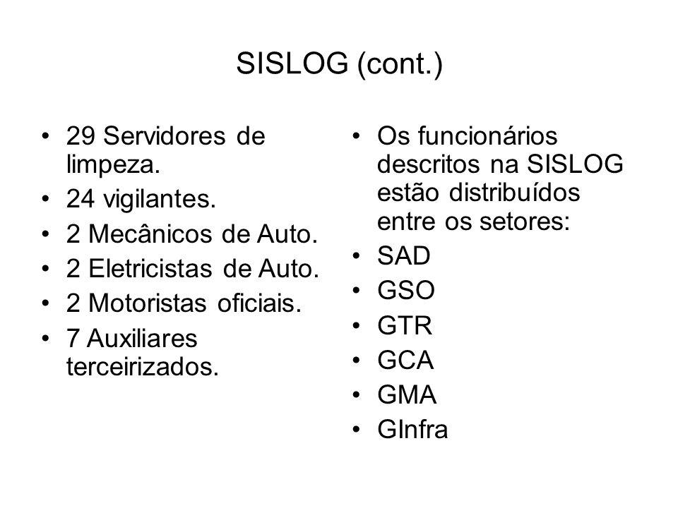 SISLOG (cont.) 29 Servidores de limpeza. 24 vigilantes. 2 Mecânicos de Auto. 2 Eletricistas de Auto. 2 Motoristas oficiais. 7 Auxiliares terceirizados