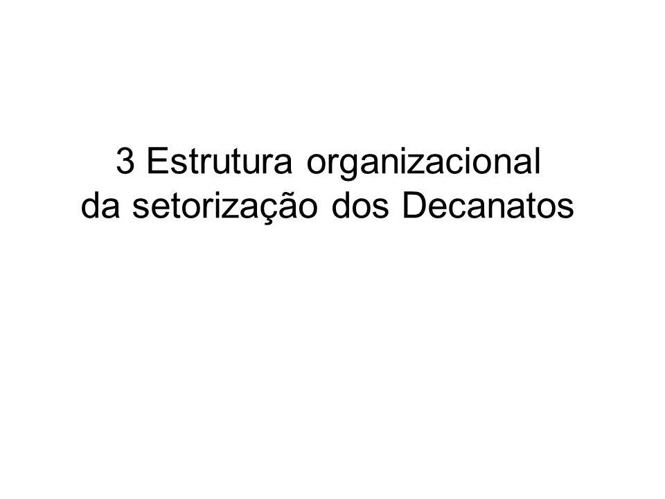 3 Estrutura organizacional da setorização dos Decanatos