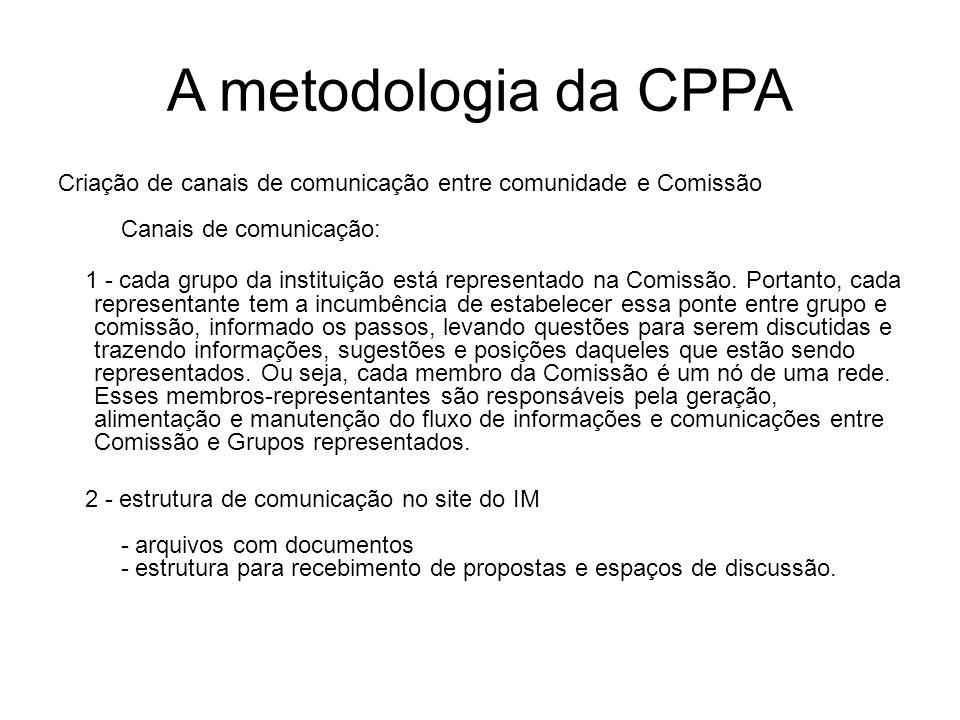 A metodologia da CPPA Criação de canais de comunicação entre comunidade e Comissão Canais de comunicação: 1 - cada grupo da instituição está represent