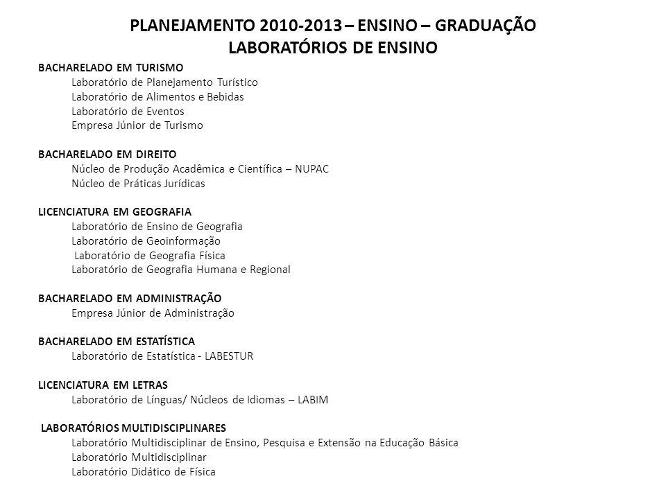 PLANEJAMENTO 2010-2013 – ENSINO – GRADUAÇÃO LABORATÓRIOS DE ENSINO BACHARELADO EM TURISMO Laboratório de Planejamento Turístico Laboratório de Aliment