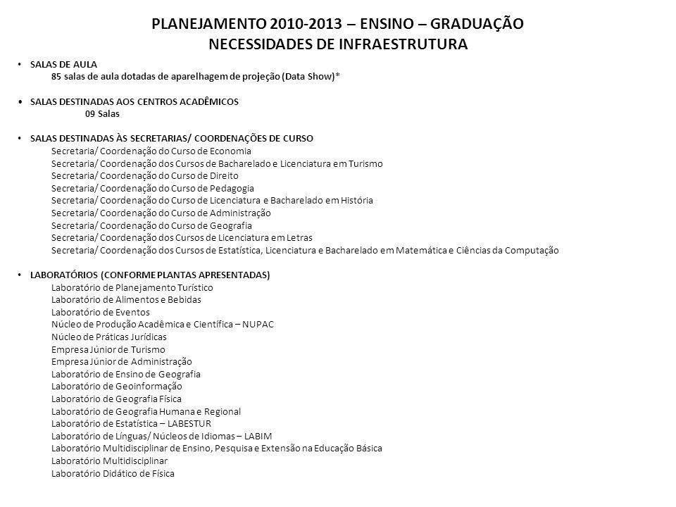PLANEJAMENTO 2010-2013 – ENSINO – GRADUAÇÃO NECESSIDADES DE INFRAESTRUTURA SALAS DE AULA 85 salas de aula dotadas de aparelhagem de projeção (Data Sho