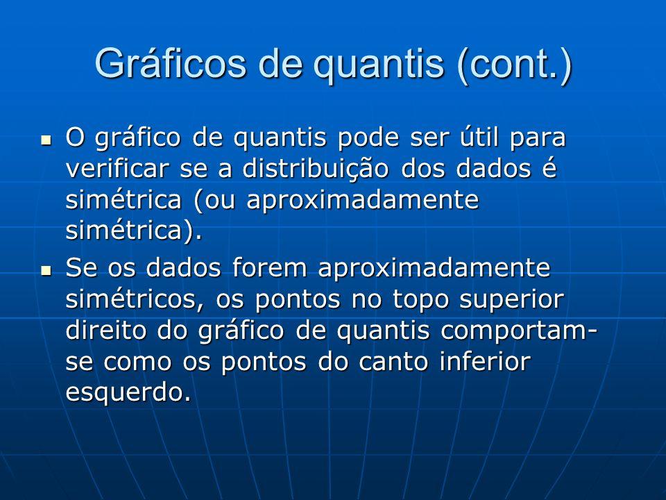 Gráficos de quantis (cont.) O gráfico de quantis pode ser útil para verificar se a distribuição dos dados é simétrica (ou aproximadamente simétrica).