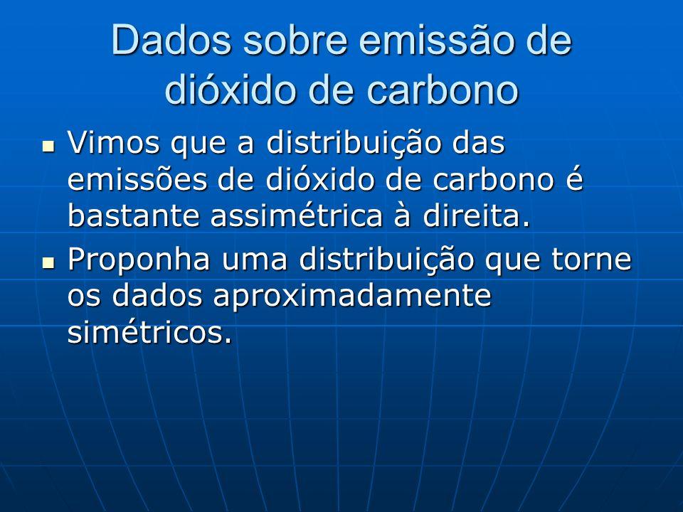 Dados sobre emissão de dióxido de carbono Vimos que a distribuição das emissões de dióxido de carbono é bastante assimétrica à direita. Vimos que a di