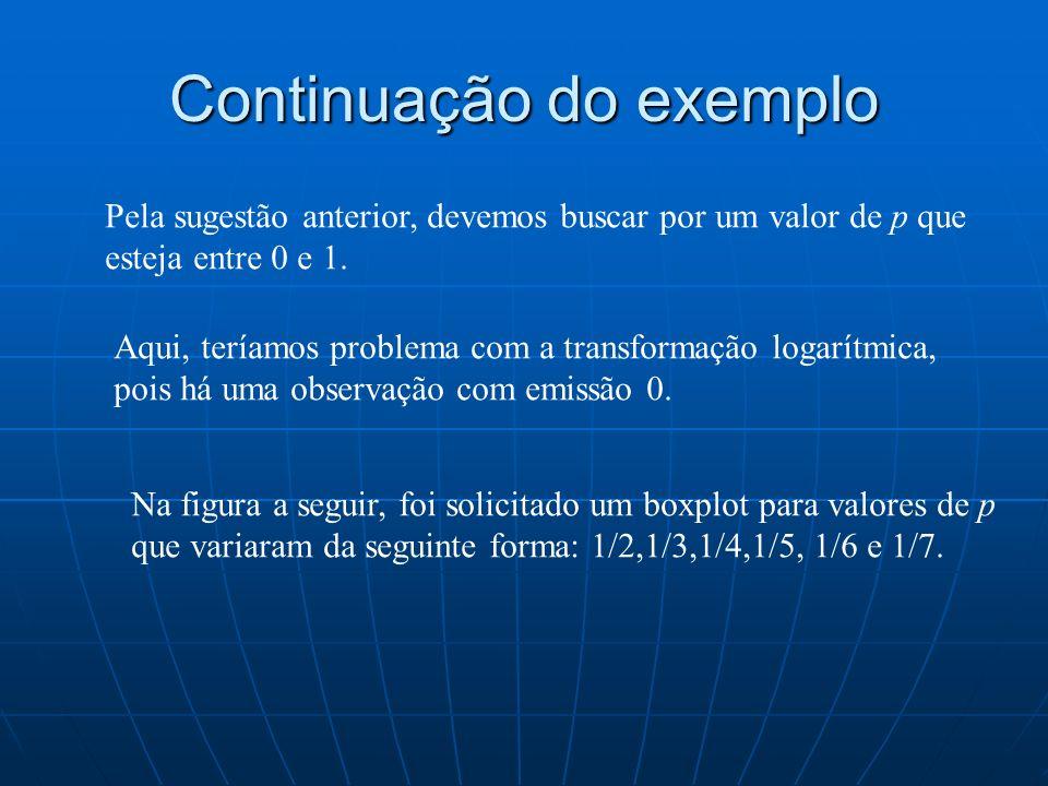 Continuação do exemplo Pela sugestão anterior, devemos buscar por um valor de p que esteja entre 0 e 1. Aqui, teríamos problema com a transformação lo