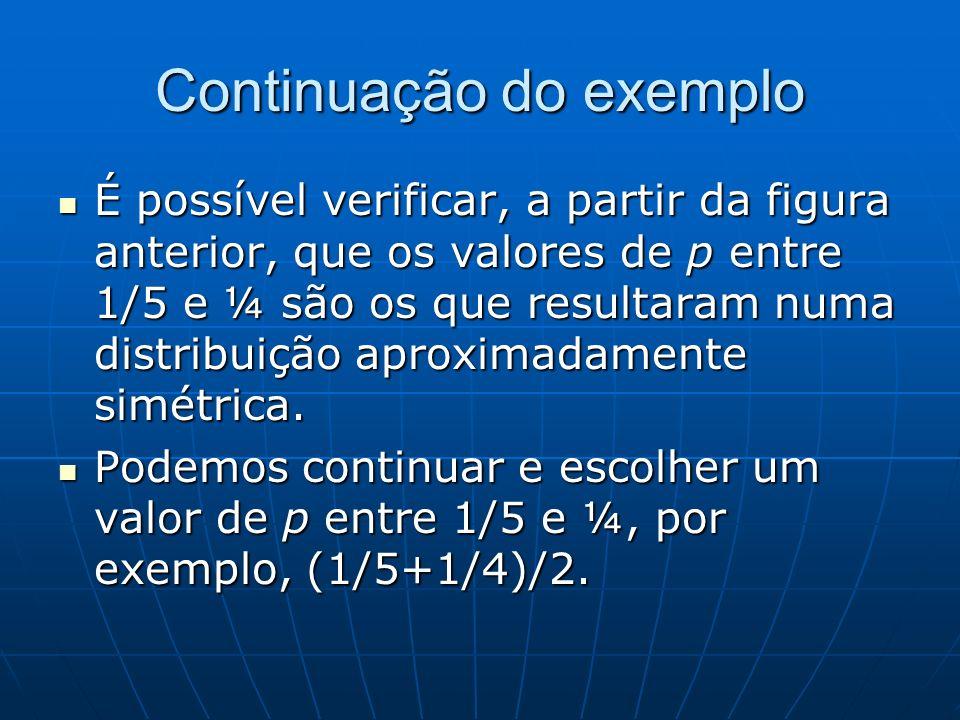Continuação do exemplo É possível verificar, a partir da figura anterior, que os valores de p entre 1/5 e ¼ são os que resultaram numa distribuição ap