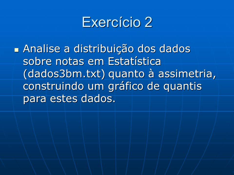 Exercício 2 Analise a distribuição dos dados sobre notas em Estatística (dados3bm.txt) quanto à assimetria, construindo um gráfico de quantis para est