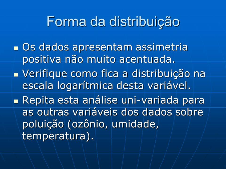 Forma da distribuição Os dados apresentam assimetria positiva não muito acentuada. Os dados apresentam assimetria positiva não muito acentuada. Verifi