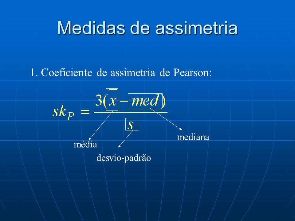Medidas de assimetria 1. Coeficiente de assimetria de Pearson: média desvio-padrão mediana