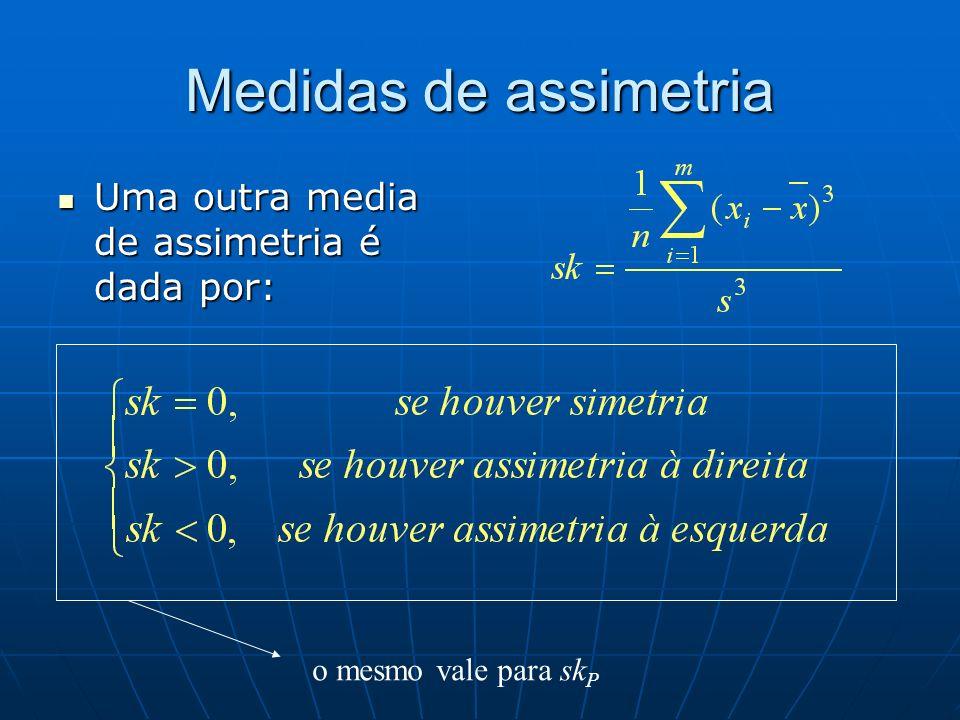 Medidas de assimetria Uma outra media de assimetria é dada por: Uma outra media de assimetria é dada por: o mesmo vale para sk P
