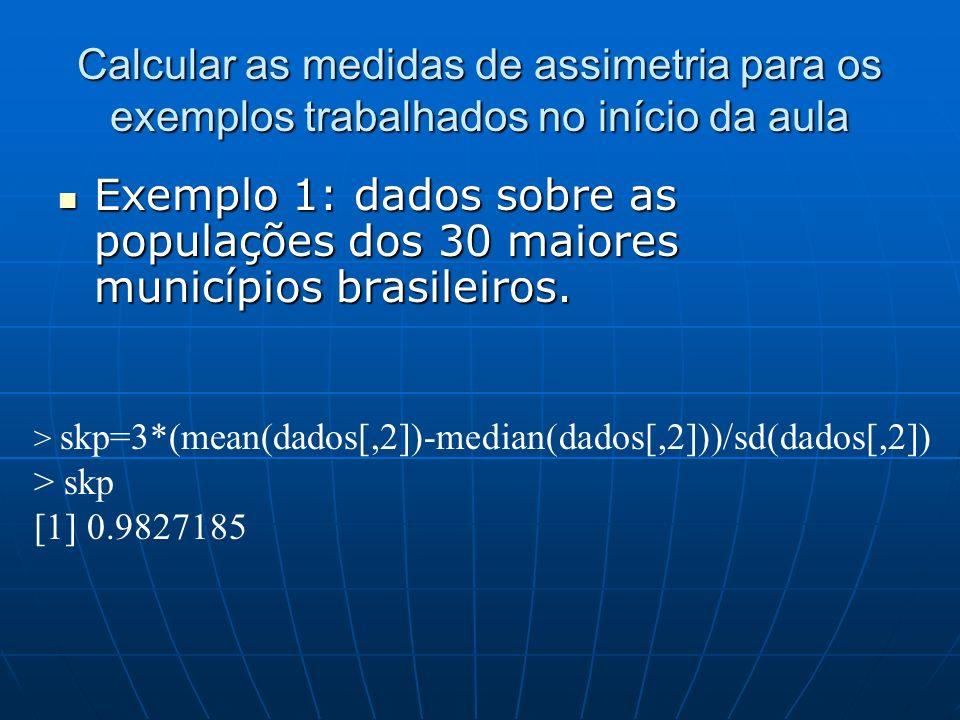 Calcular as medidas de assimetria para os exemplos trabalhados no início da aula Exemplo 1: dados sobre as populações dos 30 maiores municípios brasil