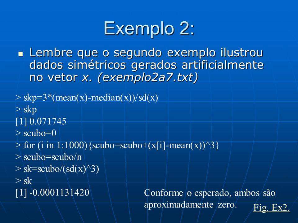 Exemplo 2: Lembre que o segundo exemplo ilustrou dados simétricos gerados artificialmente no vetor x. (exemplo2a7.txt) Lembre que o segundo exemplo il