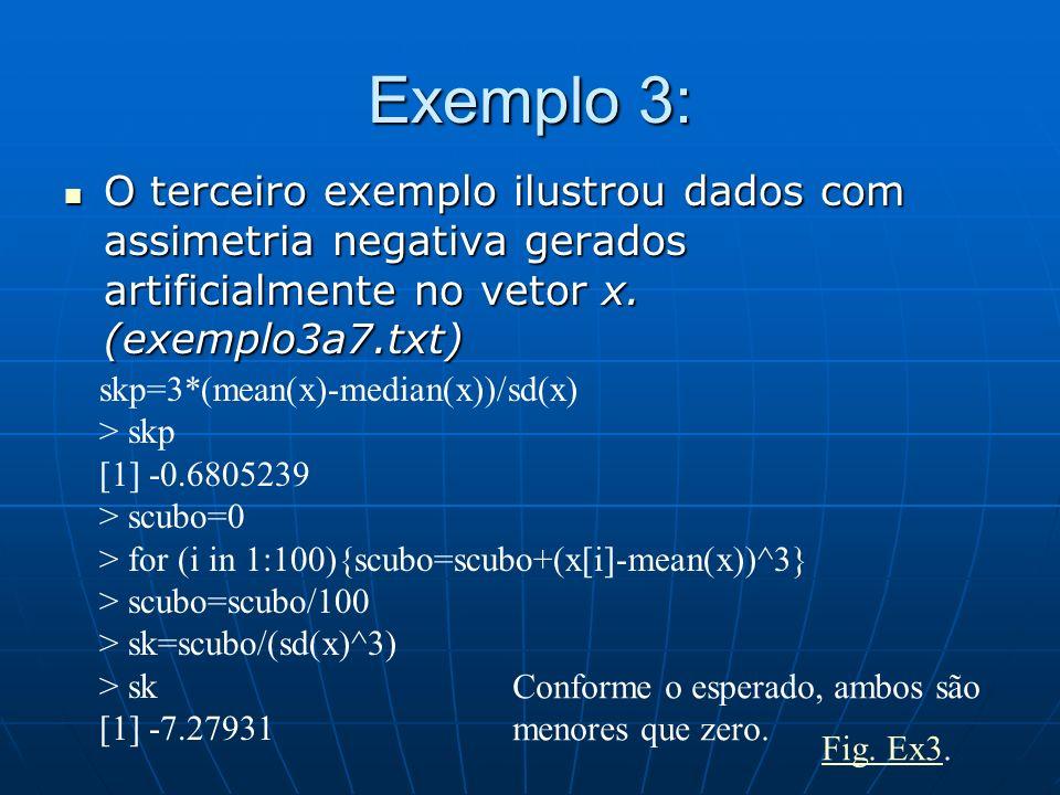 Exemplo 3: O terceiro exemplo ilustrou dados com assimetria negativa gerados artificialmente no vetor x. (exemplo3a7.txt) O terceiro exemplo ilustrou