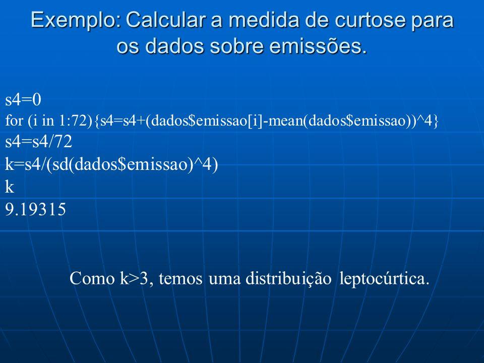 Exemplo: Calcular a medida de curtose para os dados sobre emissões. s4=0 for (i in 1:72){s4=s4+(dados$emissao[i]-mean(dados$emissao))^4} s4=s4/72 k=s4