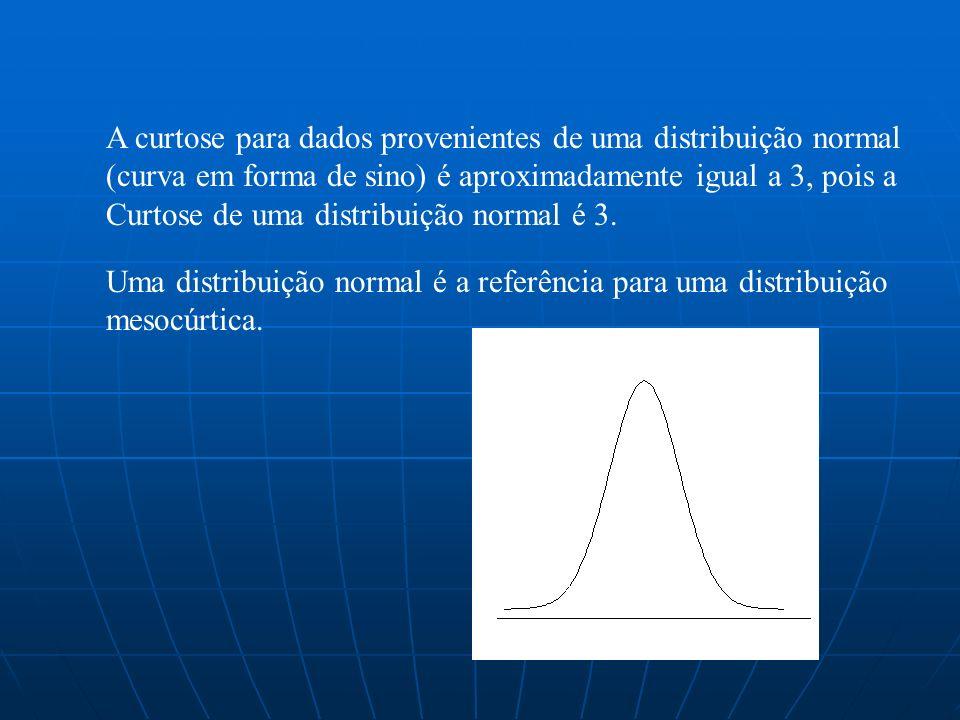 A curtose para dados provenientes de uma distribuição normal (curva em forma de sino) é aproximadamente igual a 3, pois a Curtose de uma distribuição