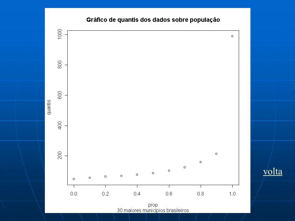 Para que os pontos sejam unidos por segmentos, insira o argumento type=l na função plot.