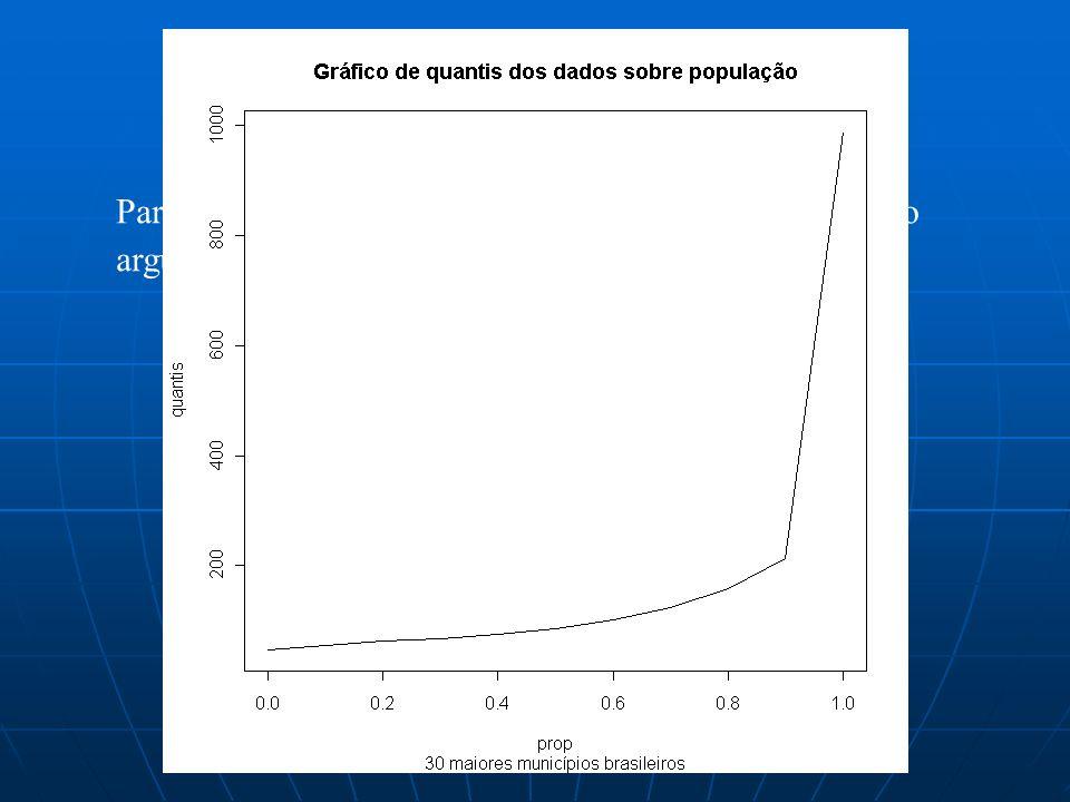 Medida de curtose Uma medida usada para avaliar o grau de achatamento de uma distribuição de freqüências é dada por: Uma medida usada para avaliar o grau de achatamento de uma distribuição de freqüências é dada por: