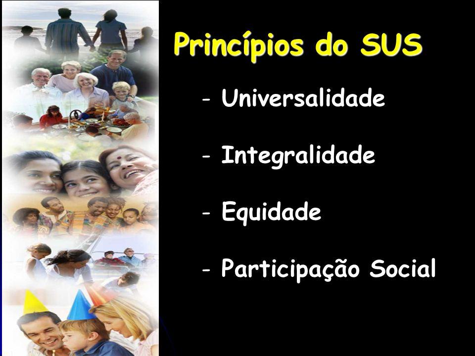 Princípios do SUS - Universalidade - Integralidade - Equidade - Participação Social