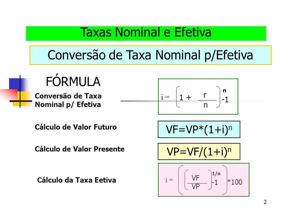 2 Conversão de Taxa Nominal p/Efetiva Taxas Nominal e Efetiva FÓRMULA i = r n n 1 + VP=VF/(1+i) n VF=VP*(1+i) n Conversão de Taxa Nominal p/ Efetiva C