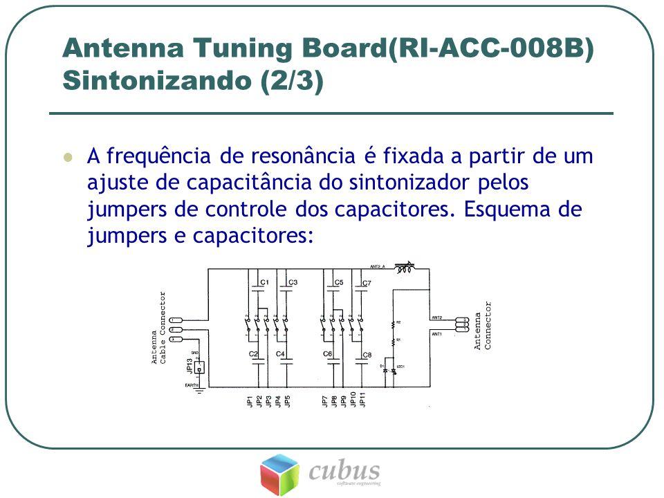Antenna Tuning Board(RI-ACC-008B) Sintonizando (2/3) A frequência de resonância é fixada a partir de um ajuste de capacitância do sintonizador pelos j