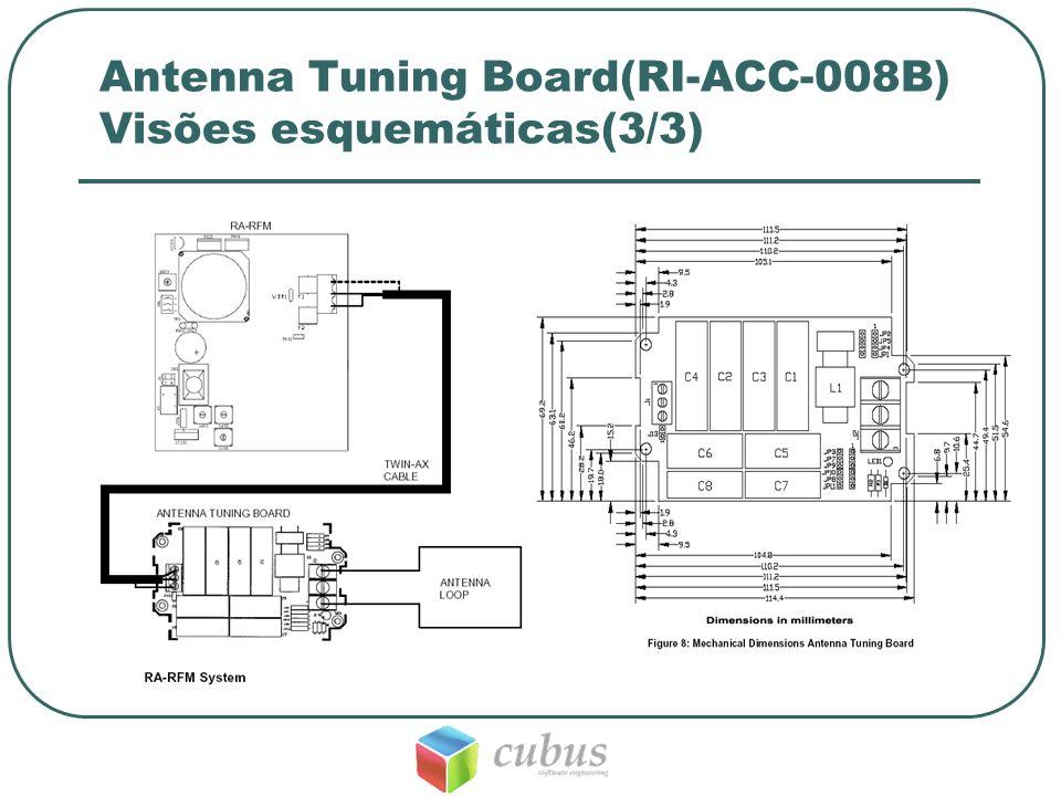 Antenna Tuning Board(RI-ACC-008B) Visões esquemáticas(3/3)