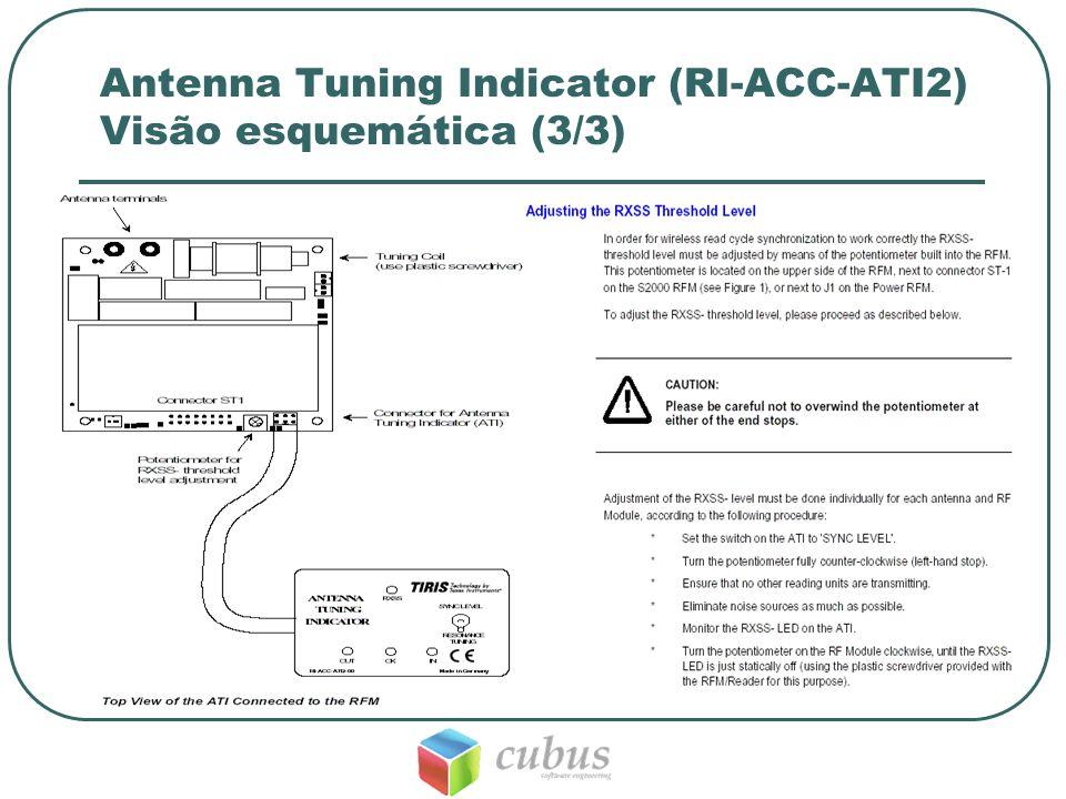 Antenna Tuning Indicator (RI-ACC-ATI2) Visão esquemática (3/3)