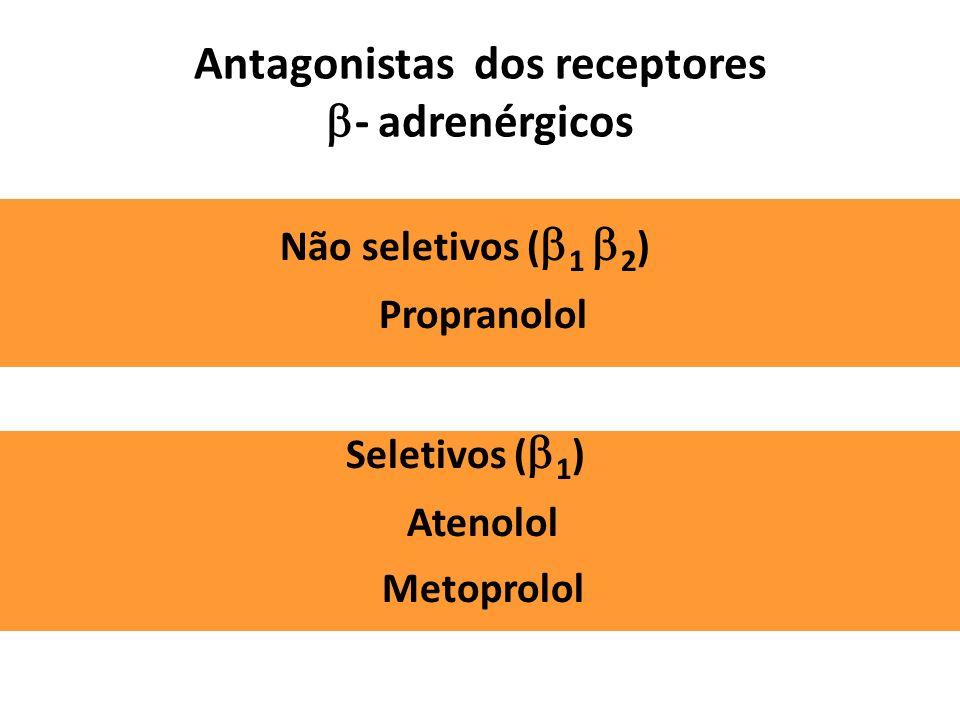 Antagonistas dos receptores - adrenérgicos Não seletivos ( 1 2 ) Propranolol Seletivos ( 1 ) Atenolol Metoprolol