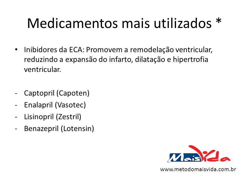 Medicamentos mais utilizados * Inibidores da ECA: Promovem a remodelação ventricular, reduzindo a expansão do infarto, dilatação e hipertrofia ventric