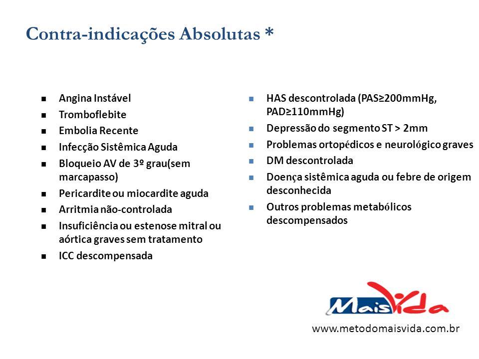Contra-indicações Absolutas * Angina Instável Tromboflebite Embolia Recente Infecção Sistêmica Aguda Bloqueio AV de 3º grau(sem marcapasso) Pericardit