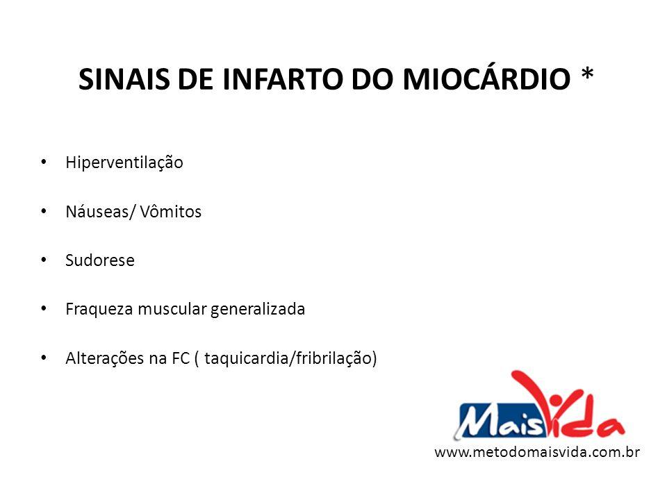 SINAIS DE INFARTO DO MIOCÁRDIO * Hiperventilação Náuseas/ Vômitos Sudorese Fraqueza muscular generalizada Alterações na FC ( taquicardia/fribrilação)