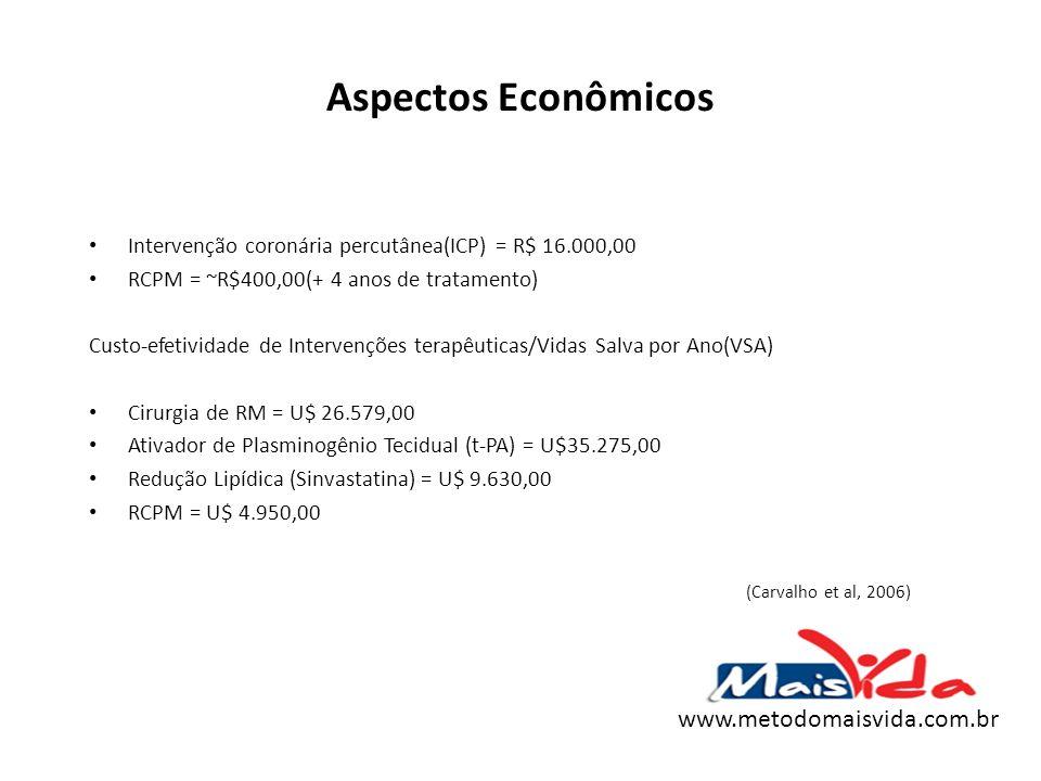 Aspectos Econômicos Intervenção coronária percutânea(ICP) = R$ 16.000,00 RCPM = ~R$400,00(+ 4 anos de tratamento) Custo-efetividade de Intervenções te