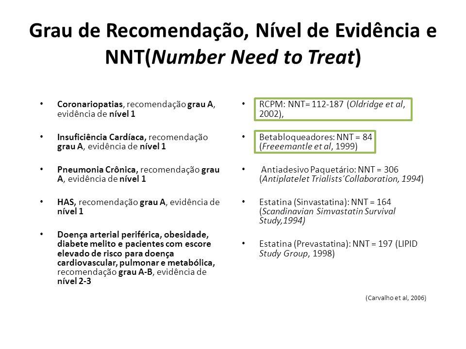 Grau de Recomendação, Nível de Evidência e NNT(Number Need to Treat) Coronariopatias, recomendação grau A, evidência de nível 1 Insuficiência Cardíaca