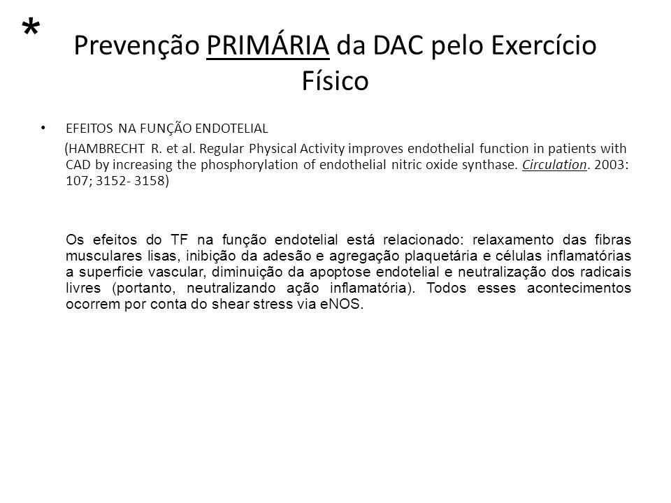 Prevenção PRIMÁRIA da DAC pelo Exercício Físico EFEITOS NA FUNÇÃO ENDOTELIAL (HAMBRECHT R. et al. Regular Physical Activity improves endothelial funct