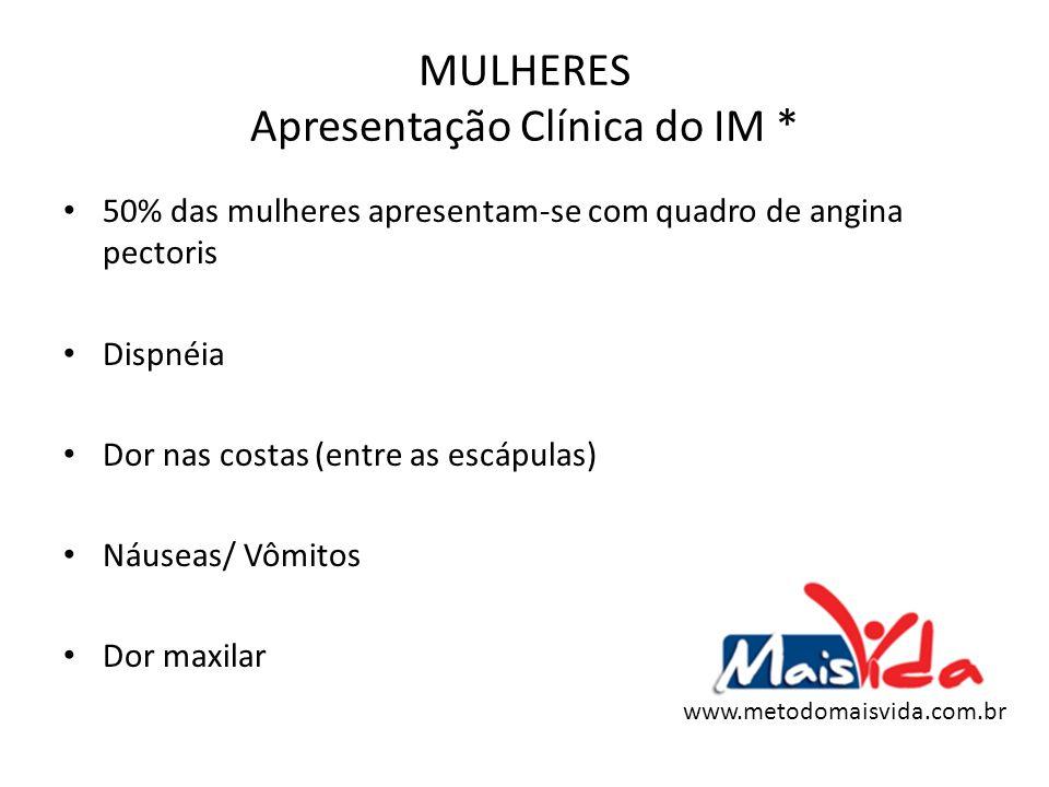 MULHERES Apresentação Clínica do IM * 50% das mulheres apresentam-se com quadro de angina pectoris Dispnéia Dor nas costas (entre as escápulas) Náusea