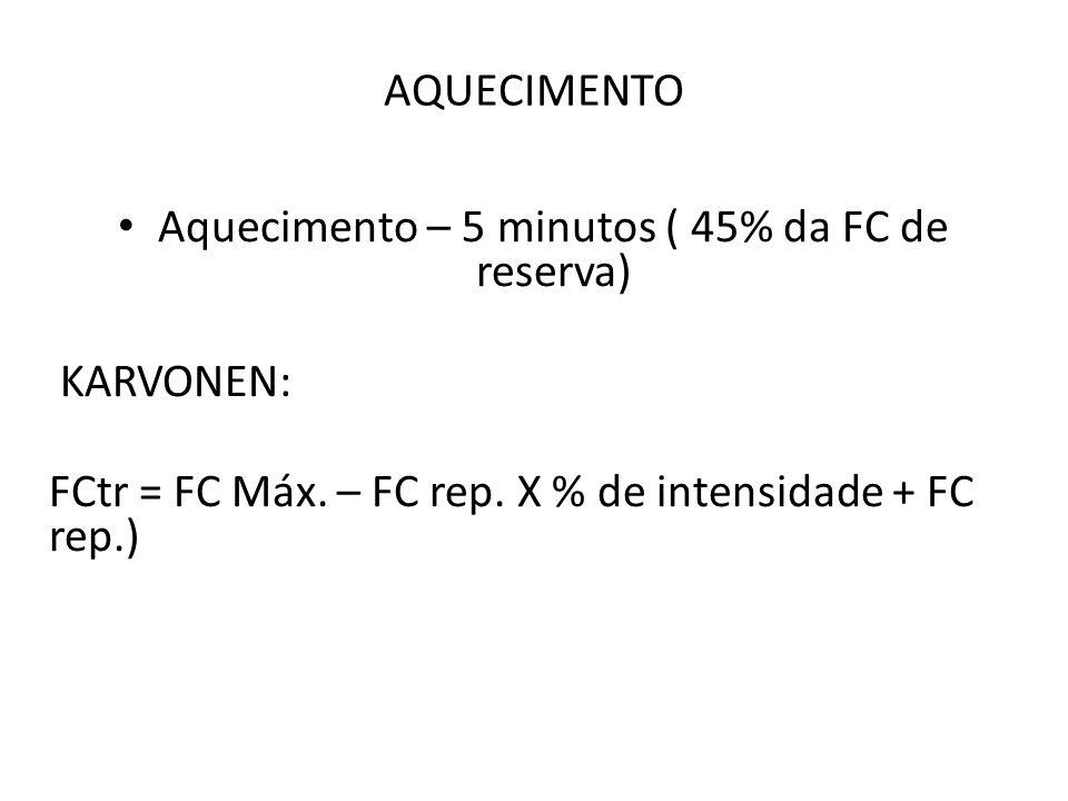 AQUECIMENTO Aquecimento – 5 minutos ( 45% da FC de reserva) KARVONEN: FCtr = FC Máx. – FC rep. X % de intensidade + FC rep.)