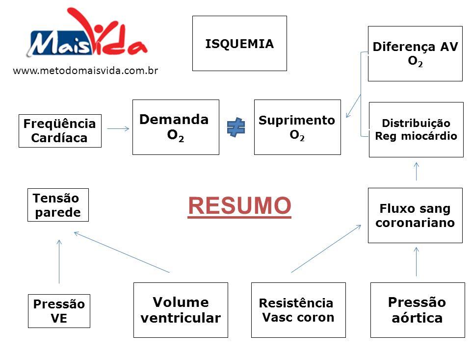 Prevenção PRIMÁRIA da DAC pelo Exercício Físico EFEITOS ELETROFISIOLÓGICOS ( BUSCH NA et al.