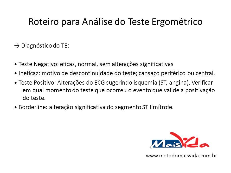 Roteiro para Análise do Teste Ergométrico Diagnóstico do TE: Teste Negativo: eficaz, normal, sem alterações significativas Ineficaz: motivo de descont