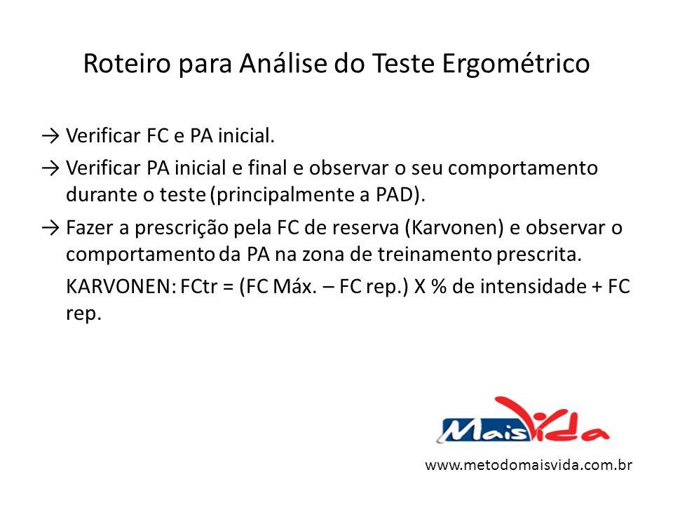 Roteiro para Análise do Teste Ergométrico Verificar FC e PA inicial. Verificar PA inicial e final e observar o seu comportamento durante o teste (prin
