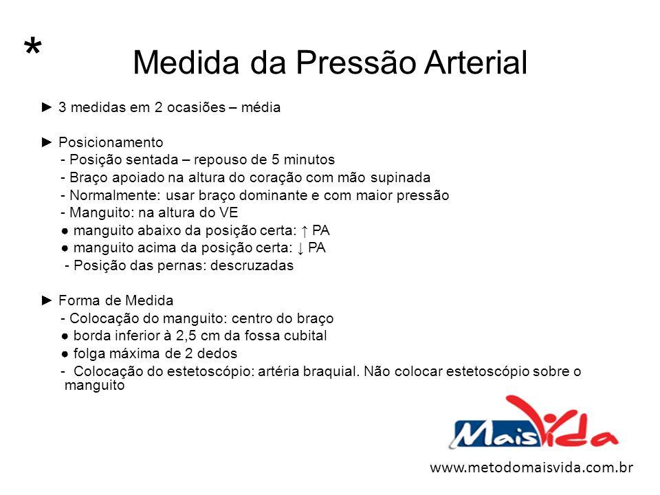 Medida da Pressão Arterial 3 medidas em 2 ocasiões – média Posicionamento - Posição sentada – repouso de 5 minutos - Braço apoiado na altura do coraçã