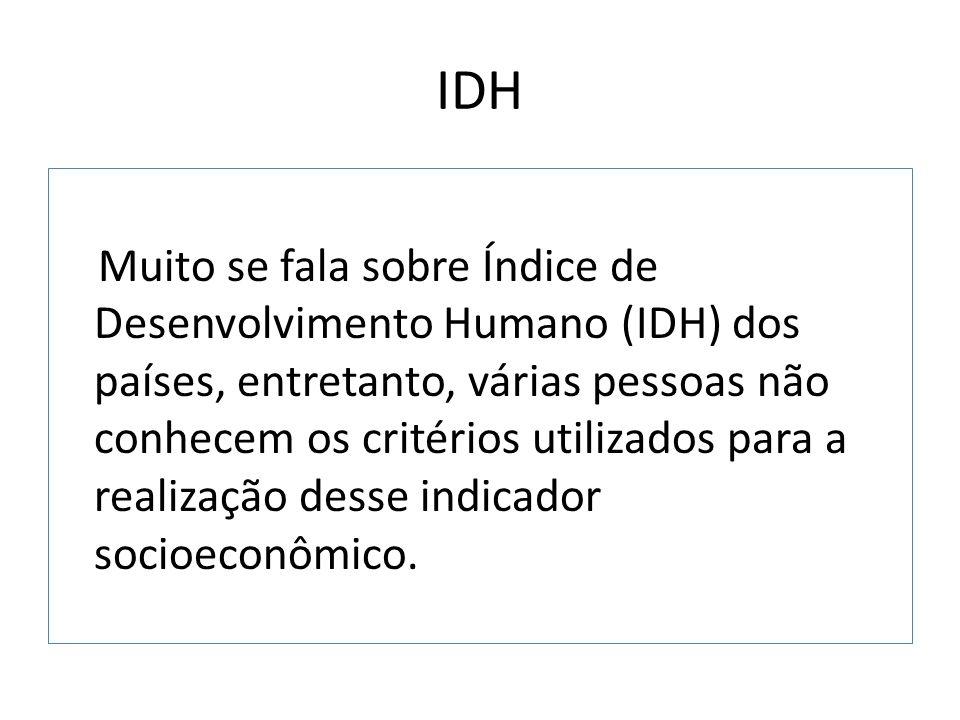 IDH Muito se fala sobre Índice de Desenvolvimento Humano (IDH) dos países, entretanto, várias pessoas não conhecem os critérios utilizados para a real